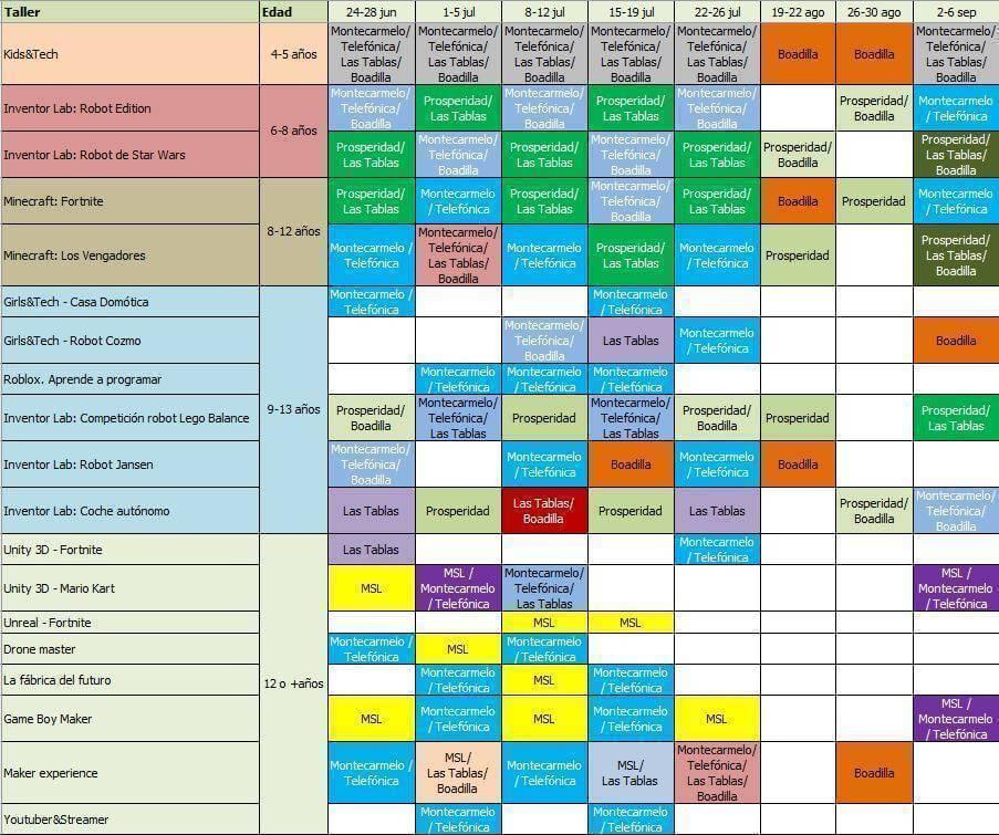 Calendario de talleres en Madrid