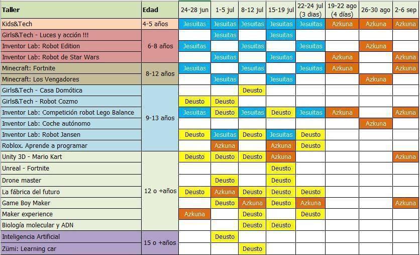 Calendario camptecnologico Bilbao Verano 2019