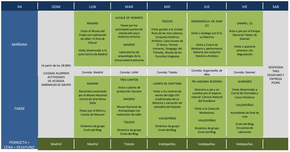 becas rutas cientificas artisticas y literarias 2019 madrid castilla la mancha