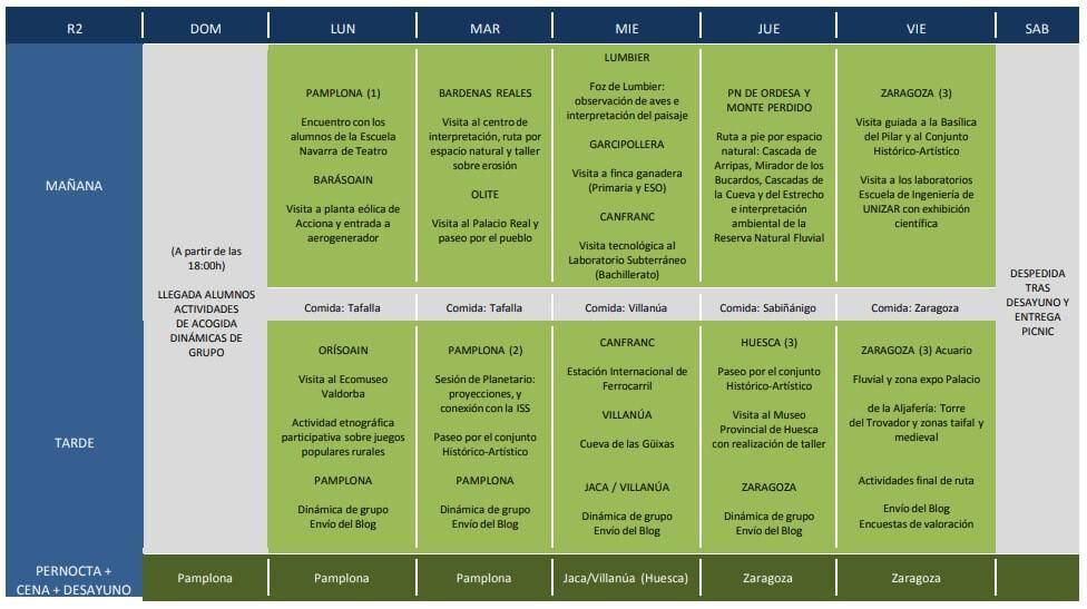becas rutas cientificas artisticas y literarias 2019 navarra aragon
