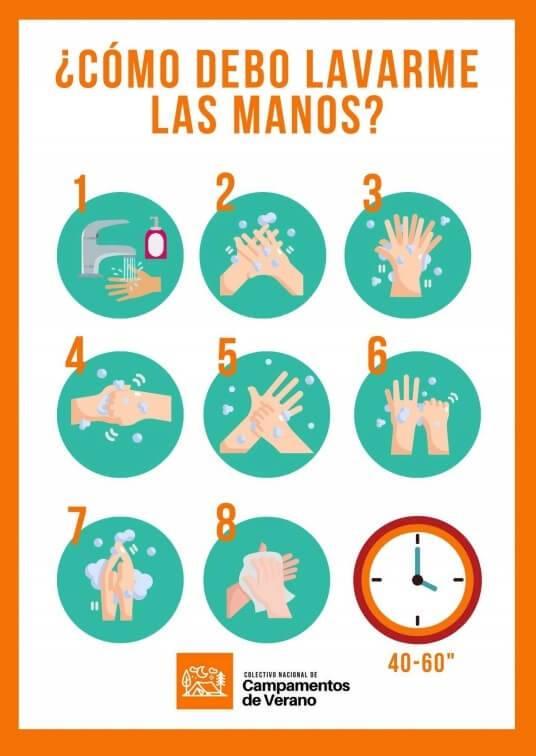 carteleria informativa colectivo campamentos ¿Cómo debo lavarme las manos?